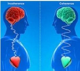 coerenza e incoerenza cardiaca